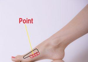 母趾外転筋のアプローチポイン