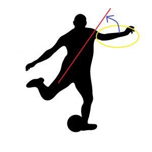 サッカーでの腕の振りは対角線を意識